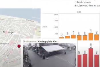 Beschrijvende afbeelding van nieuwsbericht: Drukte meten in de binnenstad, privacy by design