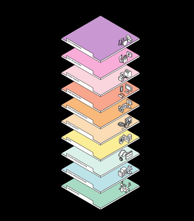 Het Stack-raamwerk